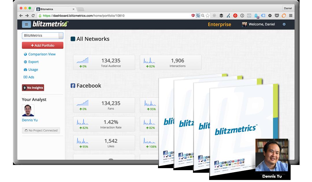 BlitzMetrics Dashboard